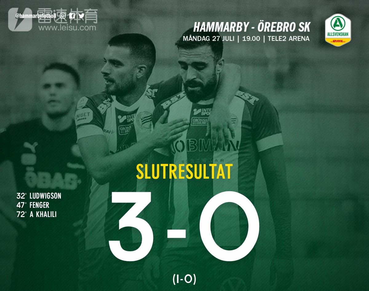 哈马比3-0大胜厄勒布鲁