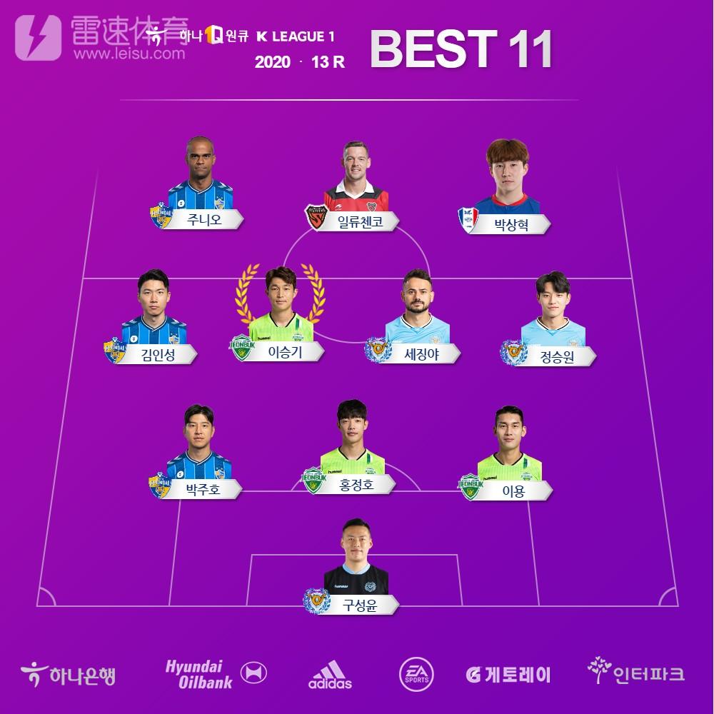 韩K联第13轮最佳阵容