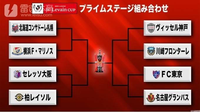 日联杯分组