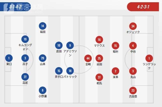 大阪钢巴VS名古屋鲸八