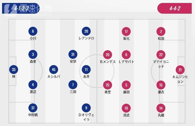 FC东京大阪樱花