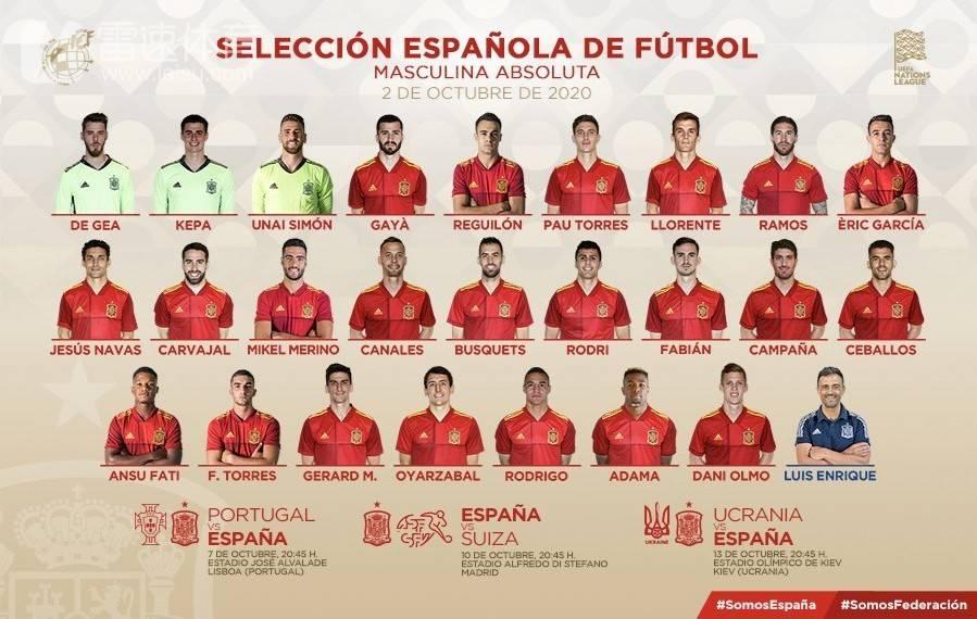 西班牙大名单