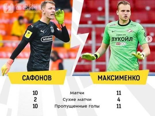 克拉斯诺达尔vs莫斯科斯巴达