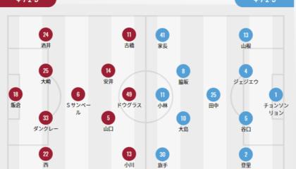 神户胜利船VS川崎前锋首发:伊涅斯塔伤停,川崎最强阵出击