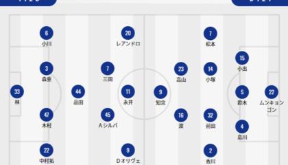 FC东京VS大分三神首发:东京最强三叉戟,大分两大后防主力缺阵