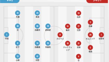 鸟栖沙岩VS札幌冈萨多首发:鸟栖8人轮换,札幌进攻核心回归