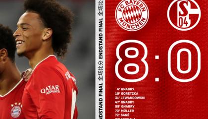 德甲战报:德甲揭幕战,拜仁慕尼黑8球血洗沙尔克04