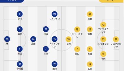 FC东京VS仙台七夕首发:木山隆之兵行险招变阵三后卫