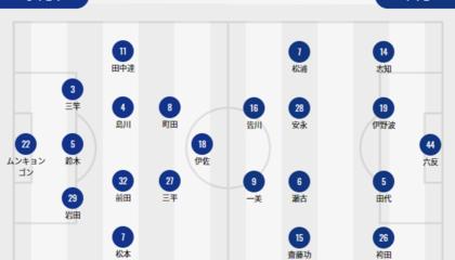 大分三神VS横滨FC首发:大分两员后防大将轮休回归