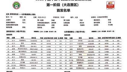 深圳佳兆业vs山东鲁能首发:比福马、费莱尼替补待命,郜林先发登场