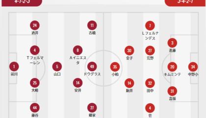 神户胜利船VS札幌冈萨多首发:札幌巨人门将赛季首秀