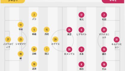仙台七夕VS大阪樱花首发:仙台队长西芒马特回归