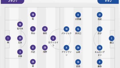 广岛三箭VS大阪钢巴首发:广岛中场主力回归,大迫敬介休战