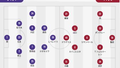 广岛三箭VS神户胜利船首发:广岛队长青山敏弘缺阵,神户最强阵