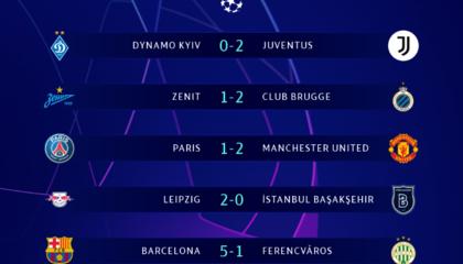 早报:拉什福德绝杀,曼联客胜大巴黎;梅西传射,巴萨主场大胜