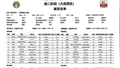 武汉卓尔vs河南建业:埃弗拉pk巴索戈,首回合建业1球小胜