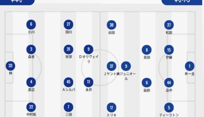 FC东京VS横滨水手首发:东京莱昂德罗继续停赛,水手儒尼奥尔出战