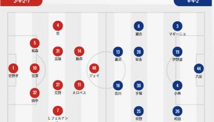 札幌冈萨多VS横滨FC首发:奔放哥+漏勺菅野孝宪出战,横滨核心边路缺阵