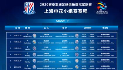 上海申花亚冠名单:莫雷诺、金信煜领衔,博拉尼奥斯缺席