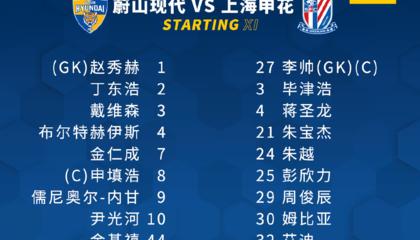 蔚山现代vs上海申花首发:姆比亚单外援+5名U21首发