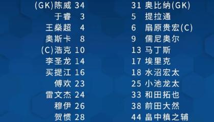 上海上港VS横滨水手首发:浩克、奥斯卡领衔,儒尼奥尔出战