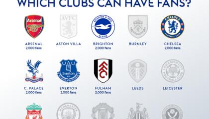 英超官方:切尔西、利物浦等8队未来主场可允许2000名观众入场