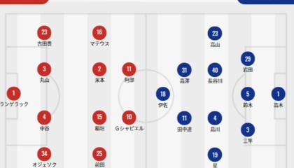 名古屋鲸八VS大分三神首发:名古屋最强阵,大分部分轮换