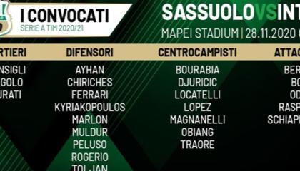 萨索洛公布大名单,头号射手卡普托继续缺席