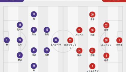 广岛三箭VS札幌冈萨多首发:广岛大轮换精英尽出,札幌荒野拓马缺阵