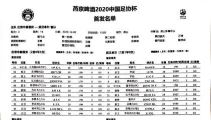 北京国安vs武汉卓尔首发:双方全华班出战,国安均为U23球员
