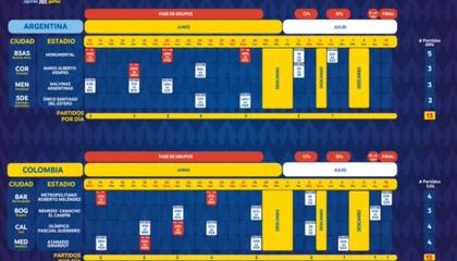 美洲杯赛程公布:揭幕战阿根廷对阵智利