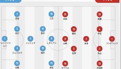 川崎前锋VS名古屋鲸八首发:名古屋主力中卫回归,川崎前锋以不变应万变
