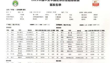 广州城vs沧州雄狮首发:穆里奇PK蒂亚戈,迪奥曼德替补待命
