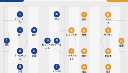 日职联第17轮首发汇总:大阪樱花前锋塔加特首次先发