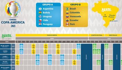 美洲杯赛程更新:揭幕战6月13日开打,巴西vs委内瑞拉