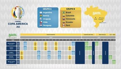 美洲杯赛程及开球时间确定:揭幕战6月14日开打