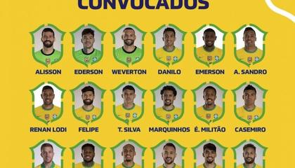 巴西美洲杯大名单:内马尔领衔,蒂亚戈·席尔瓦入选