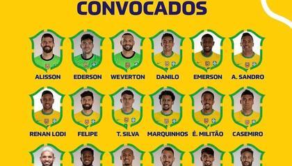 美洲杯巴西大名单:内马尔领衔,阿尔维斯落选