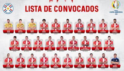 美洲杯巴拉圭大名单:阿尔米隆、阿尔德雷特领衔