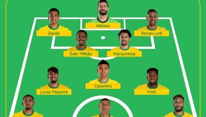 巴西vs委内瑞拉首发:内马尔、卡塞米罗领衔,D席替补待命