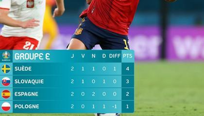 欧洲杯小组出线形势:意荷提前一轮晋级,北马其顿已经提前出局