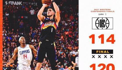 NBA战报:布克40+12+11、乔治34+5,太阳力克快船迎开门红