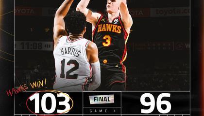 NBA战报:东部半决赛G7 老鹰103-96战胜76人 挺进东部决赛