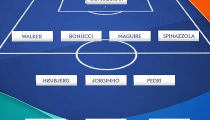欧洲杯官方最佳阵容:卢卡库领衔,斯特林入选