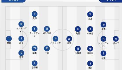 大阪钢巴VS大分三神首发:高中锋对决,帕特里克PK长泽骏