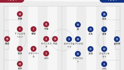 神户胜利船VS东京FC首发:武藤嘉纪无缘战旧主,大迫勇也搭档伊涅斯塔