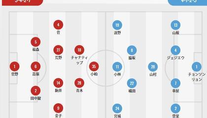 札幌冈萨多VS川崎前锋首发:泰国梅西复出,川崎大轮换