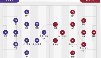 广岛三箭VS神户胜利船首发:伊涅斯塔、武藤嘉纪出战