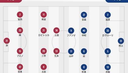 日职联首发汇总:鹿岛两名主力中卫缺阵,浦和容克替补